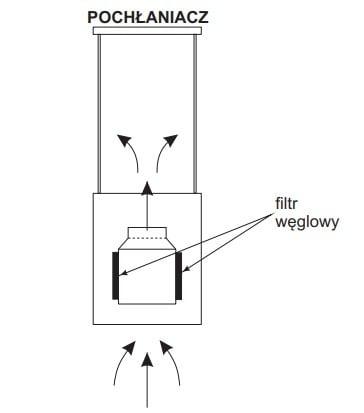 Tryb pracy pochłaniacza - rysunek techniczny