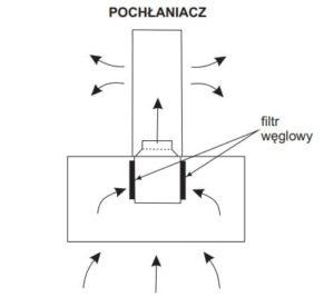 Okap Focus shadow w trybie pochłaniacza