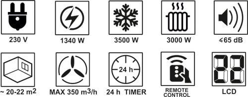 Ikony z funkjcami klimatyzatora FOCUS SKY-5AF